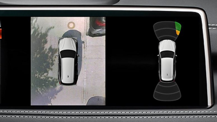 Bird eye view untuk kamera 360 parkir