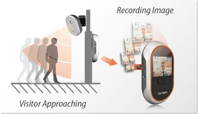 Pemasangan kamera CCTV