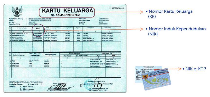 4444 kk.com_Registrasi Kartu Prabayar dengan Data KK dan KTP